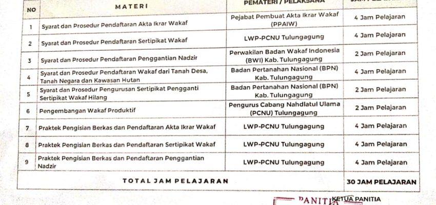 Diklat Pelatihan Kader Penggerak Wakaf  Tulungagung
